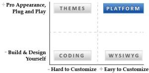 Platform Diagram1 300x147 Platform Diagram