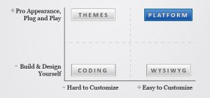 Platform Diagram5 300x140 Platform Diagram