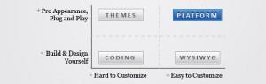 Platform Diagram7 300x95 Platform Diagram