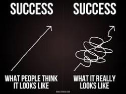 fitness success 250x187 fitness success